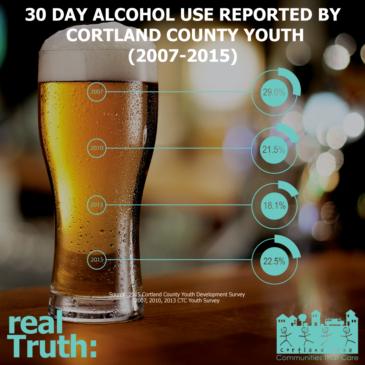 Community Forum on Underage Drinking  – May 2